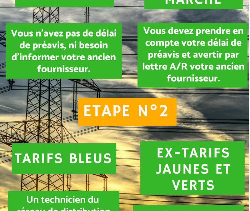 [Infographie] Changer son fournisseur d'électricité pro en 3 étapes