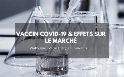 Vaccin Covid-19 & effets sur le marché