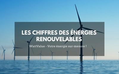 Les chiffres des énergies renouvelables