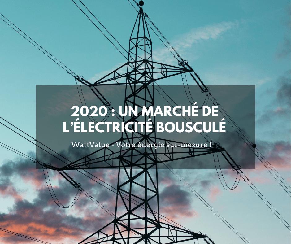image marché électricité bousculé